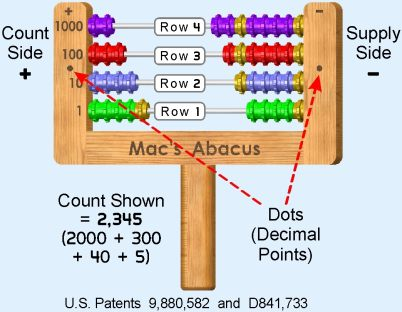 Abacus Construction Details